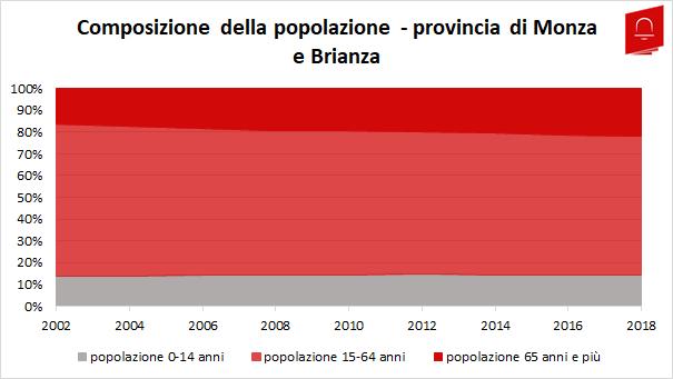 grafico_1_demografia